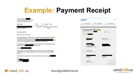airbnb receipt sendwithus dead end transactional email optimization for