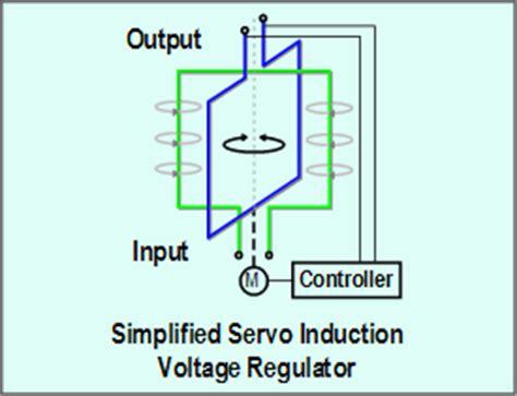3 phase induction voltage regulator avr guide magnetic induction voltage regulator operation ust
