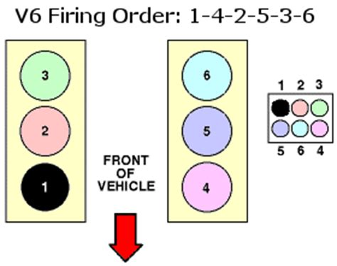 solution for quot what is the firing order for quot fixya