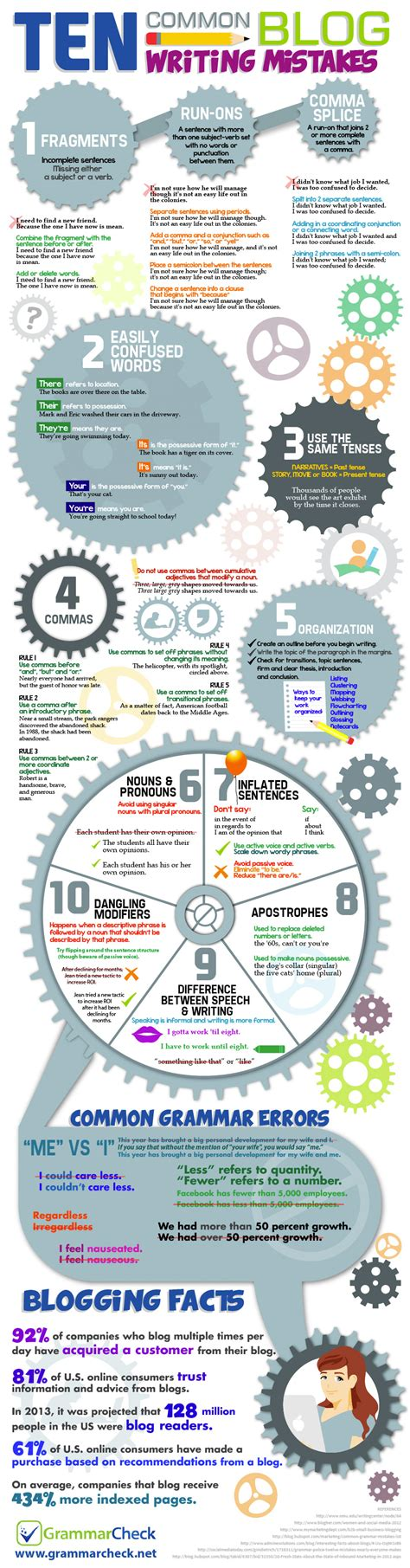 newspaper layout mistakes infographic 10 common writing mistakes and how you are
