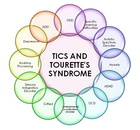 tourette stop your tics by learning what triggers them books tourette s lanc uk