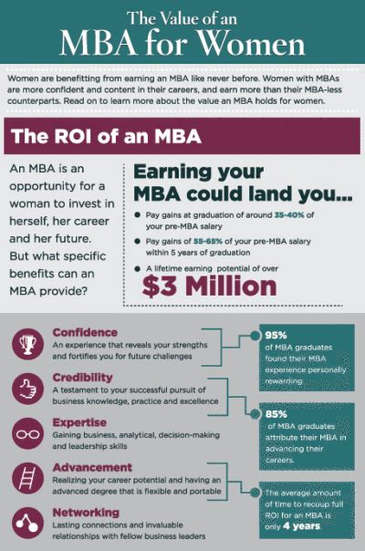 An Mba Is A Waste Of Time by Is An Mba A Waste Of Time For Entrepreneurs Read This