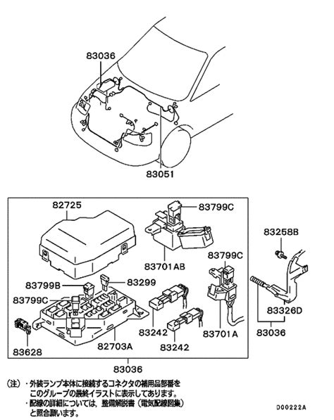 mitsubishi rvr fuse box wiring diagram with description