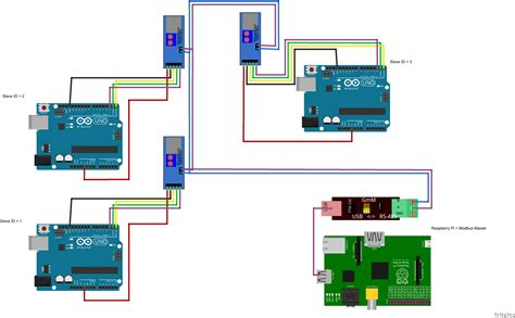 modbus rtu rs 485 sle code raspberry pi forums