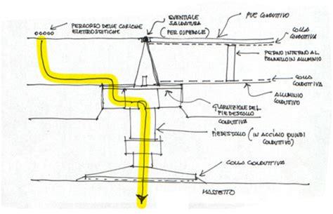 crespi pavimenti crespi conduttivit 224 elettrostatica