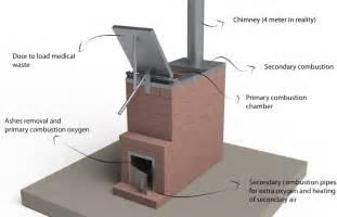 building a medical incinerator in guatemala