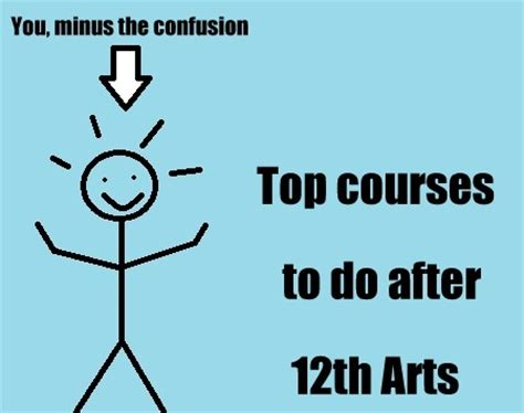 Courses Can Be Done After Mba by Top 18 Courses To Do After 12th Arts Apnaahangout