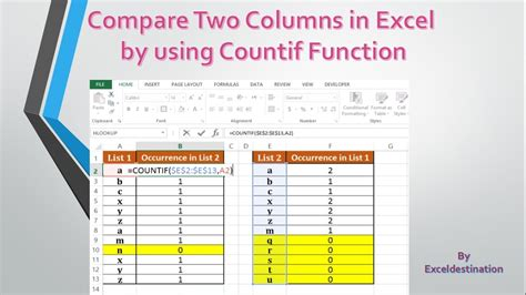 How Can I Compare Data In Two Excel Spreadsheets by Data Analysis In Excel Compare Two Data Sets