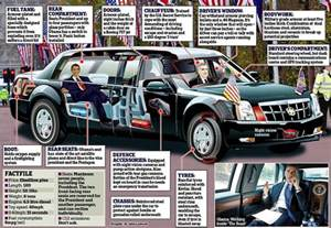 Cadillac One Specs Obama S Beast Cadillac Is Being Flown From Us To