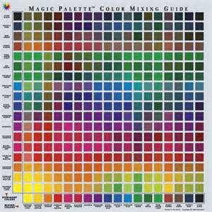 mixing colors chart paint images