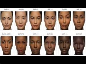 what is colorism colorism and the paper bag test