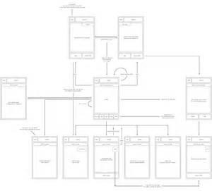 wire frame diagrams efcaviation