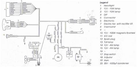 beta wiring diagram new wiring diagram 2018