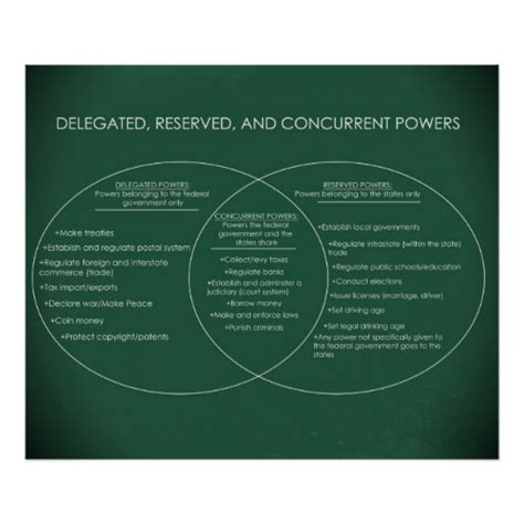 exle of reserved powers pin implied powers exle image search results on