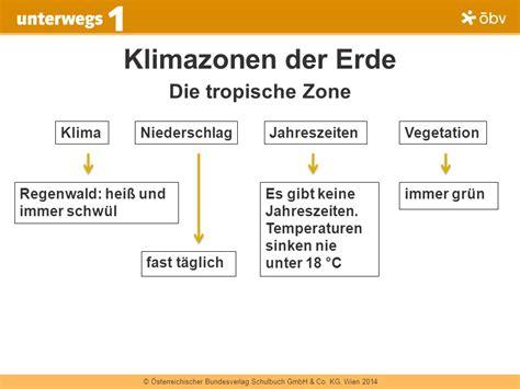tropisches klima merkmale klimazonen der erde die subtropische zone klima