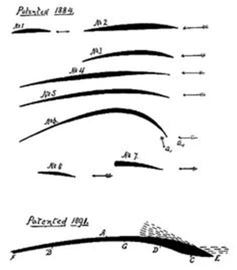 cross section of airplane wing hydrofoil cross section view google search hydrofoils