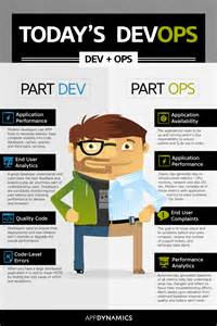 what is devops the apm blog appdynamics