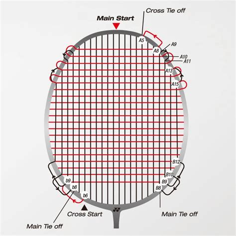 string pattern tennis free patterns world leader in golf tennis badminton yonex u s a