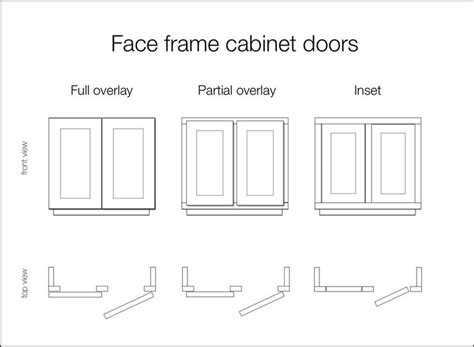 new cabinet doors vs new cabinets 1000 images about peter cabinets on pinterest