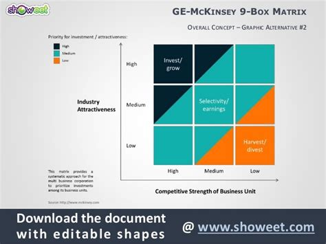 9 cell matrix template ge mckinsey matrix for powerpoint