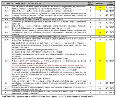 infracciones de transito multas de transito valor de las multas por infracciones de tr 225 nsito
