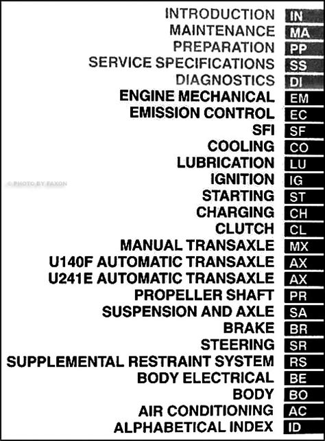 car repair manuals online pdf 2003 toyota rav4 seat position control 2003 toyota rav4 repair shop manual set original