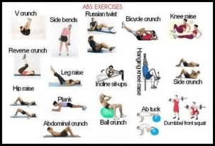 Weighted Push Ups Vs Bench Press Great Abdominal Exercises 5 Great Abdominal Exercises