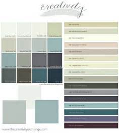 popular interior paint