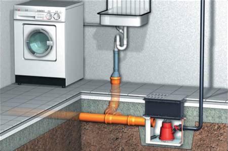 Pvc Boden In Der Nähe by Hebeanlage Minilift Unterflurinstallation Kessel