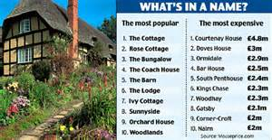 Cool Names For Houses the poshest house names in britain daily mail online