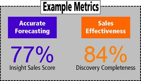 student leadership challenge summary the leadership challenge customer success stories autos post