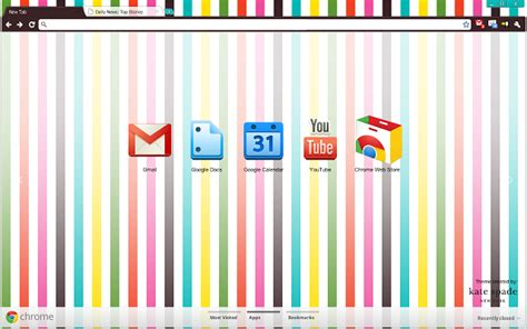 Google Theme Kate Spade | kate spade chrome web store