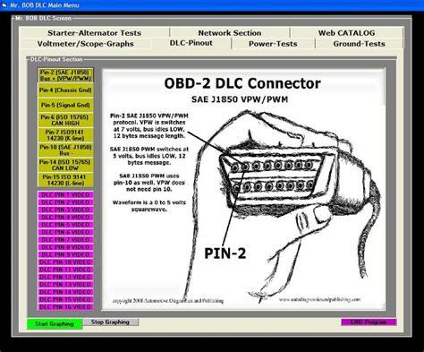 pin  mandy concepcion   bob dlc main menu diagram