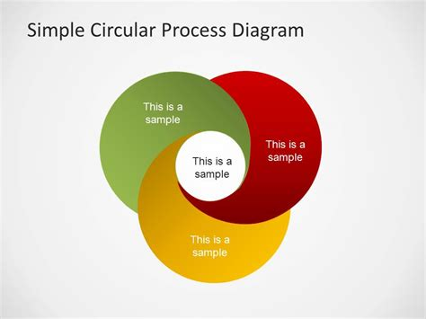 free powerpoint diagram templates free circular process diagrams for powerpoint