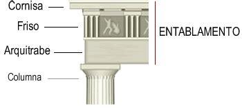 cornisa significado arquitectura articulos religiosos entablamento