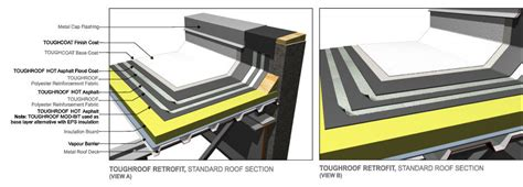 unique flat roof systems 10 commercial flat roof systems