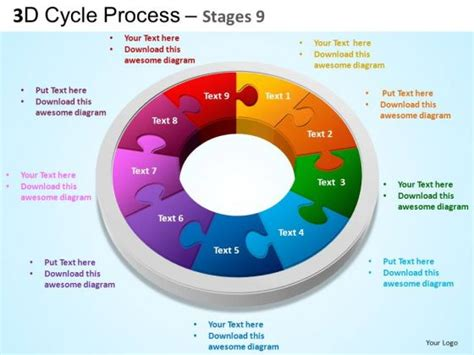 design cycle powerpoint radial diagram ppt editable template radial free engine