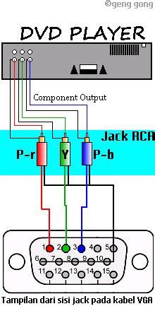vga to av cable wiring diagram efcaviation