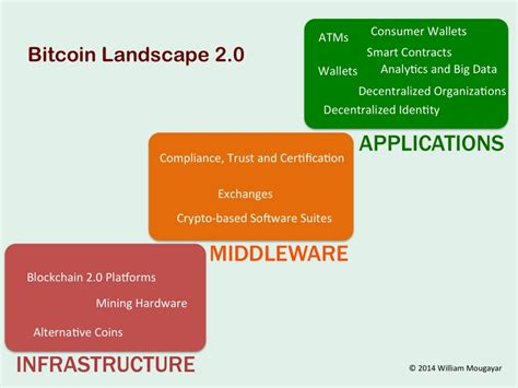 cryptocurrency investing traiding and mining in blockchain bitcoin ethereum and altcoins books startup management 187 the bitcoin and cryptocurrency