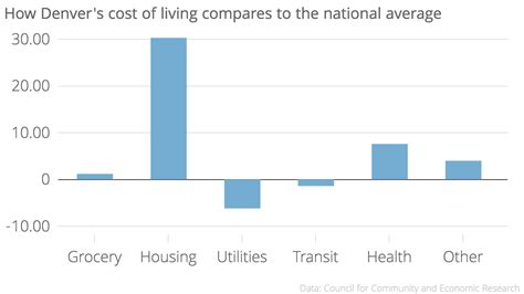 average utilities cost for 3 bedroom house average utilities cost for 3 bedroom house 28 images 3 bedroom apartment