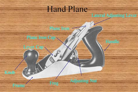 woodworking plane parts woodwork plane reviews pdf plans