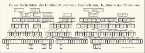 Word Vorlage Stammbaum Familien Stammbaum Muster Test Ahnenforschungs Programme