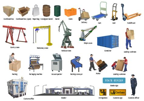 warehouse layout in visio packaging loading customs vector stencils library