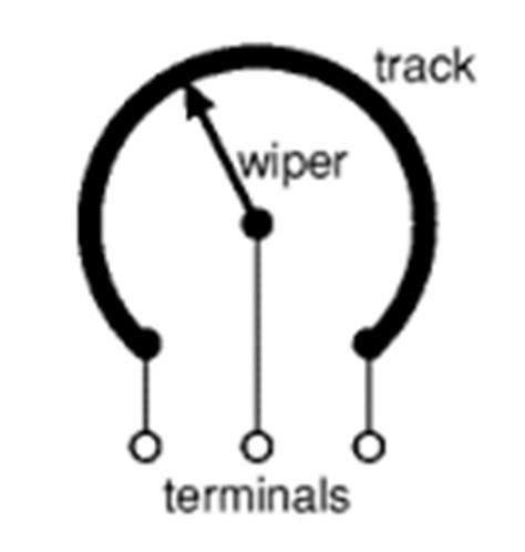 variable resistor working types of resistors potentiometer varistor rheostat