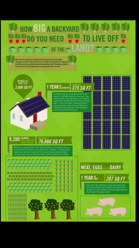 17 best images about off grid on pinterest earth day 17 best images about off the grid living ideas on
