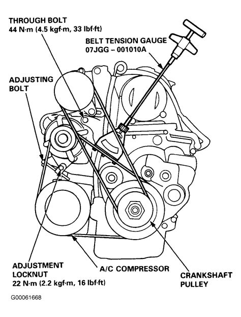honda civic  wiring diagram wiring diagram