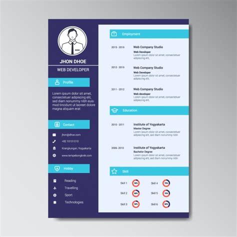 Plantilla De Curriculum Web Plantilla De Curr 237 Culum De Desarrollador Web Moderna Descargar Vectores Gratis