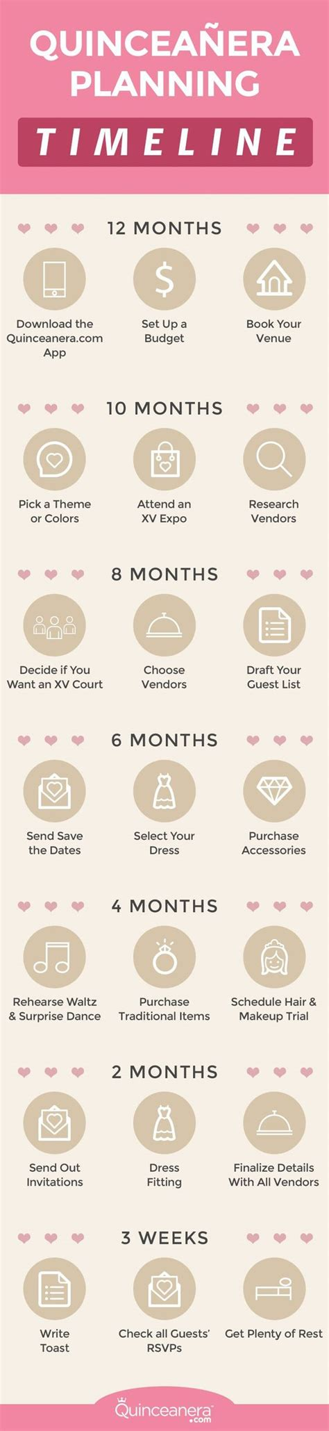 month step  step quinceanera planning list