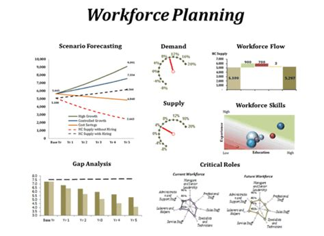 workforce plan template exle the evolution of human capital metrics s social