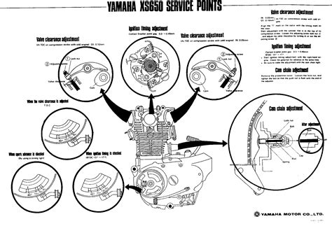 xs650 wiring diagram without points get free image about